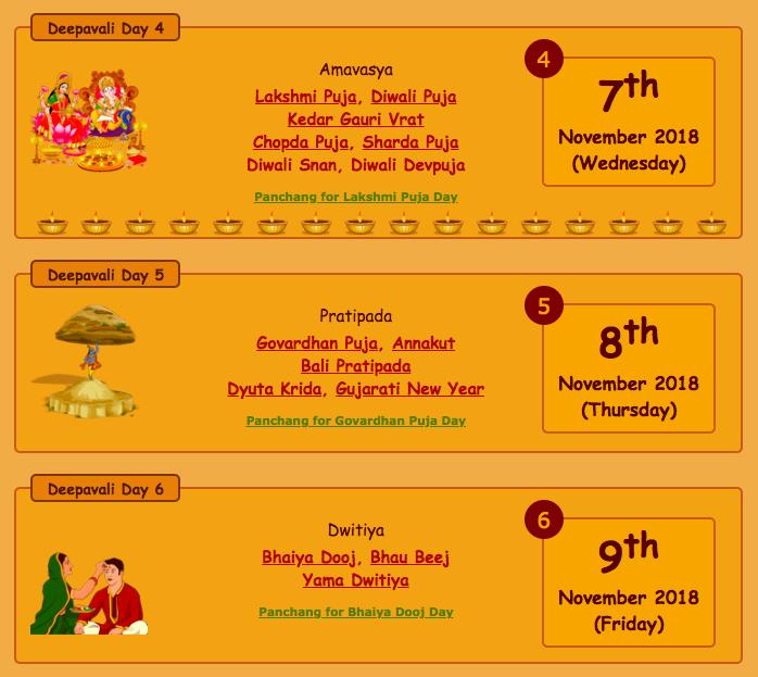 2018 Diwali Puja