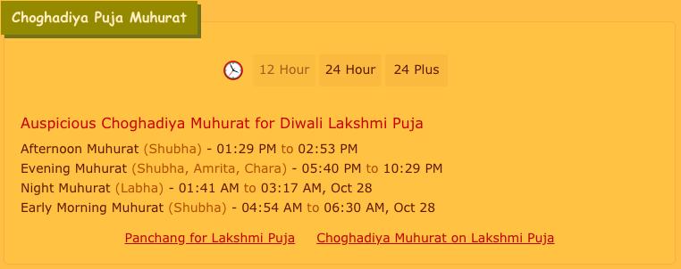 Choghadiya Puja Muhurat