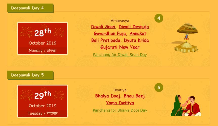 Deepavali Puja date