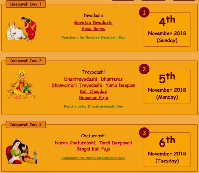 Deepavali Puja dates