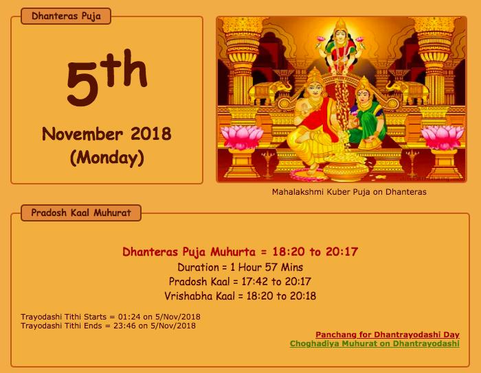 Dhanteras Puja Vidhi Muharat