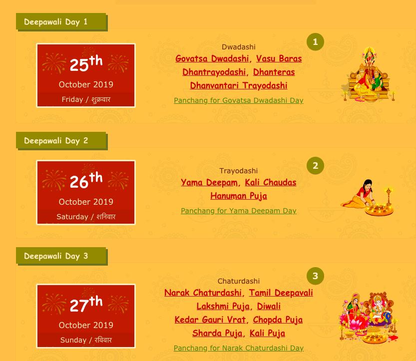 Diwali Puja Date & Time