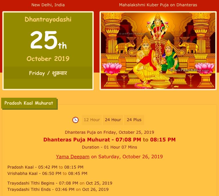 Dhanteras Puja Vidhi Muhurat 2021 - Time, Date & Calendar